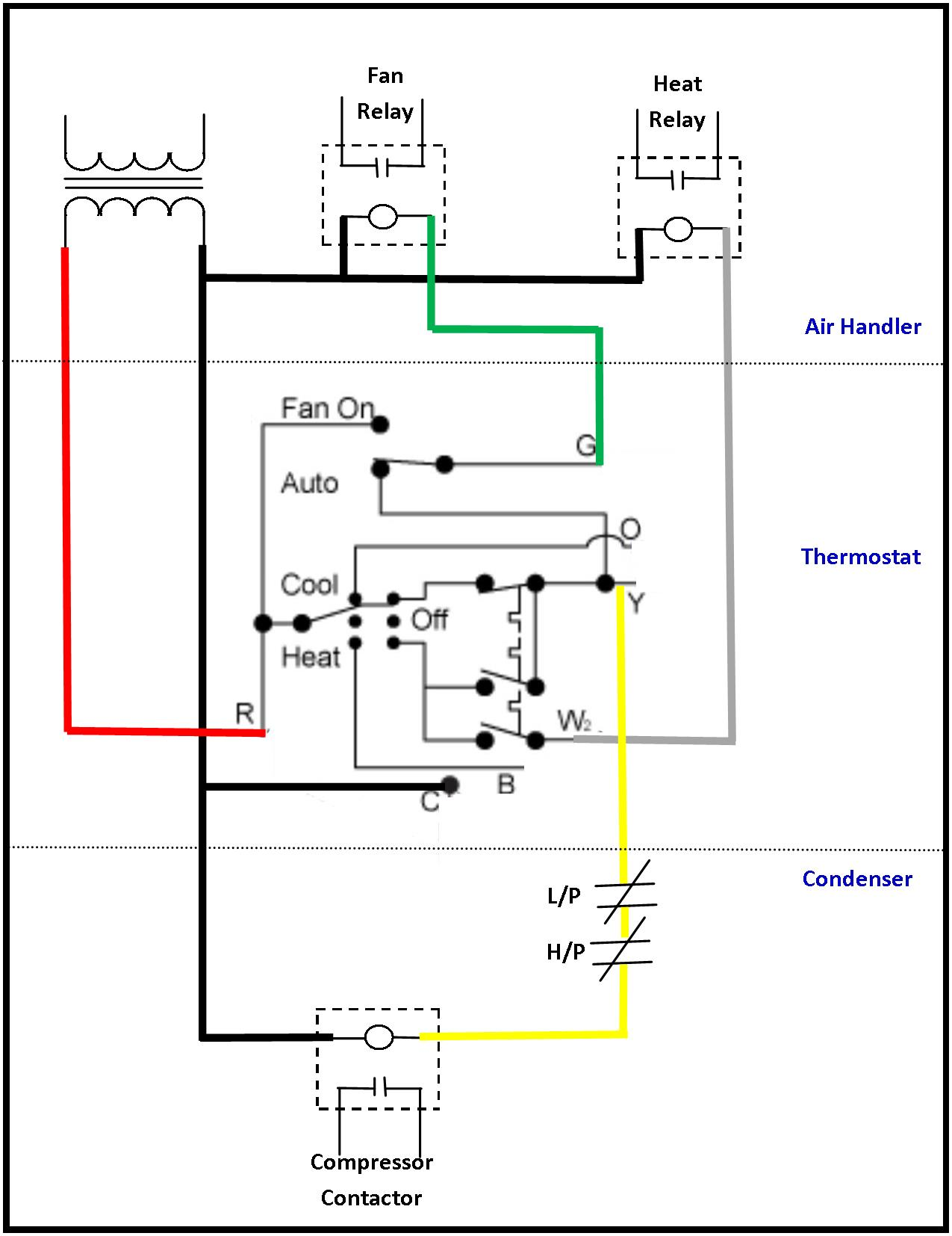 AC low voltage wiring diagram1 hvac contactor wiring diagram hvac condenser wiring diagram 24v thermostat wiring diagram at panicattacktreatment.co